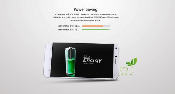 2350 mAh battery in Cubot Manito